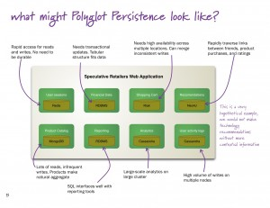 What Might Polyglot Persistence Look Like?
