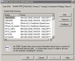 Erwin ODBC Drivers